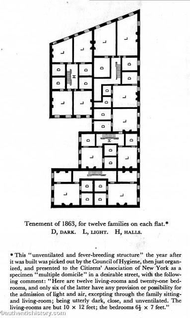 Tenement house plans